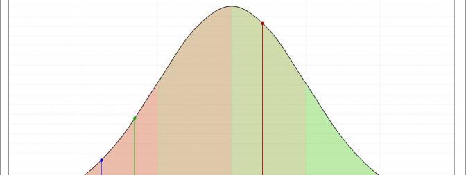 ¿Conoces la curva de la suerte? ¡Enseña la tuya!